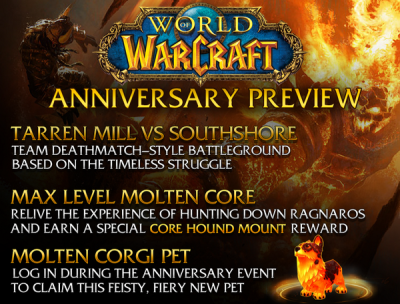 10th anniversary preview